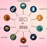 Strategy of SEO company in 2016